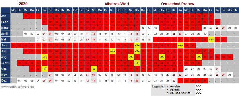 Belegungsplan Haus Albatros Wohnung 1