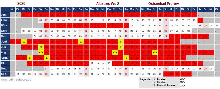Belegungsplan Haus Albatros Wohnung 2