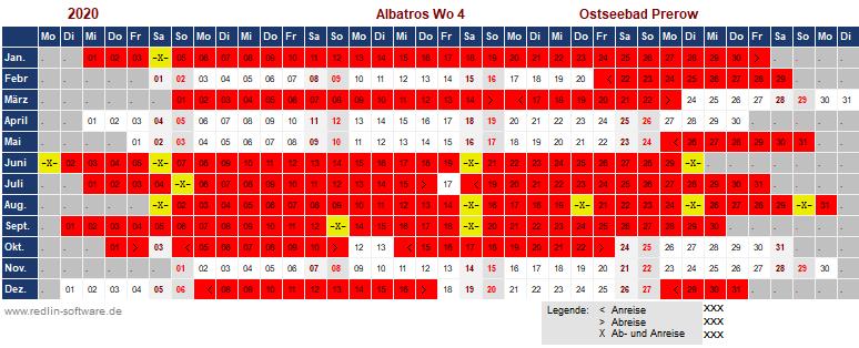 Belegungsplan Haus Albatros Wohnung 4