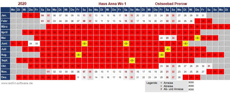 Belegungsplan Haus Anna Wohnung 1