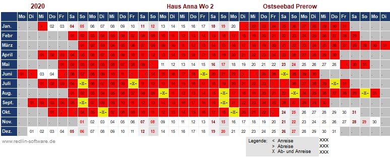 Belegungsplan Haus Anna Wohnung 2