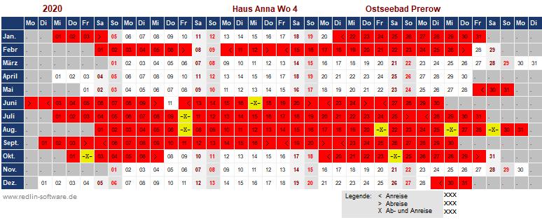 Belegungsplan Haus Anna Wohnung 4