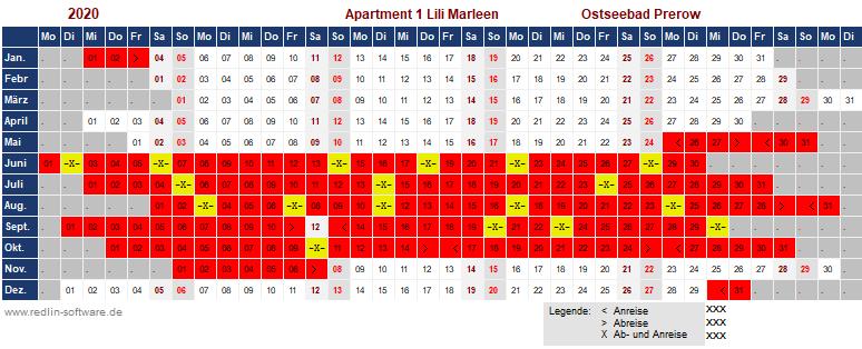 Belegungsplan Ferienapartment 1 Lili-Marleen