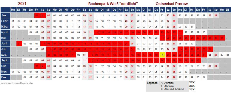 Belegungsplan Buchenpark Wohnung 5