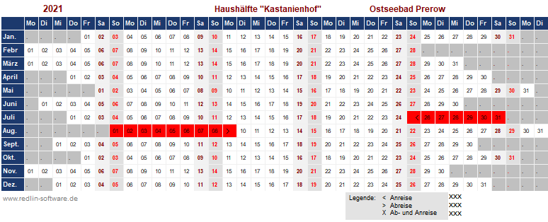 Belegungsplan Kastanienhof FHH 1 | im Aufbau
