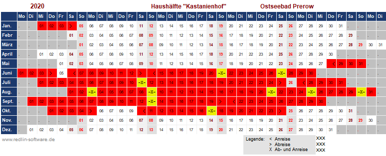 Belegungsplan Kastanienhof FHH 1   im Aufbau