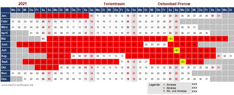 Belegungsplan Ferientraum