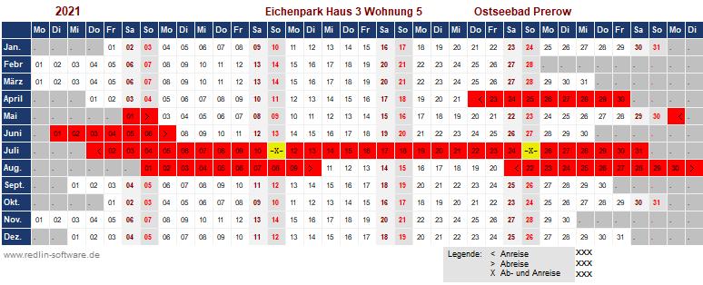 Belegungsplan Eichenpark H3 W 5