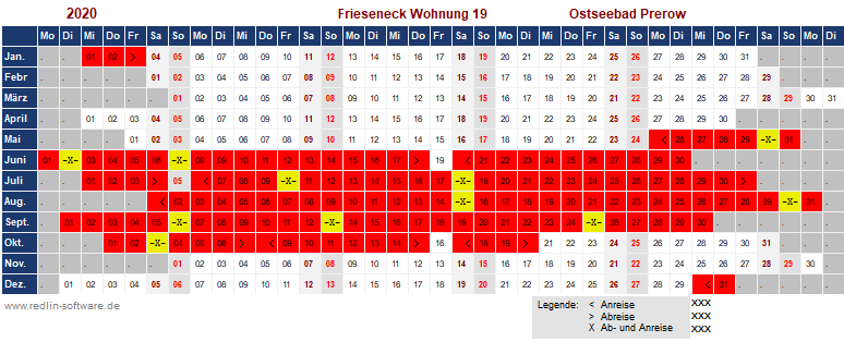 Belegungsplan Frieseneck Wohnung 19