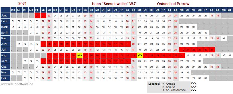 Belegungsplan Seeschwalbe