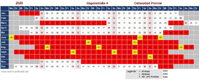 Belegungsplan Hagenstrasse 4