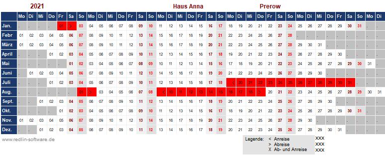 Belegungsplan FHH Anna