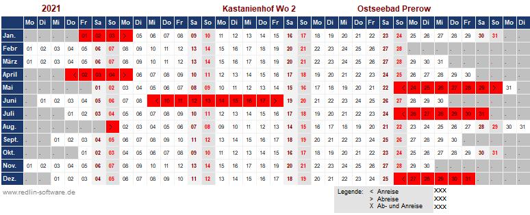 Belegungsplan Kastanienhof W 2