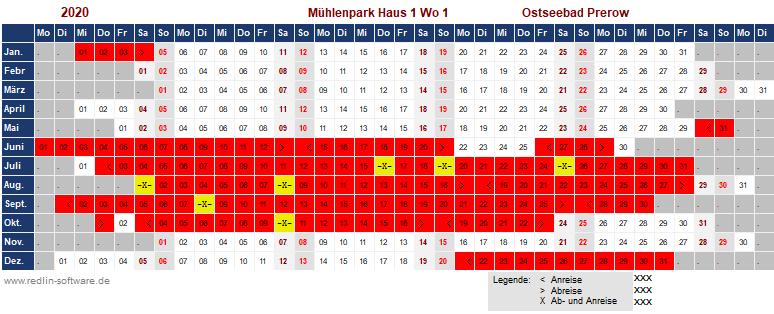 Belegungsplan Mühlenpark 1 Wohnung 1