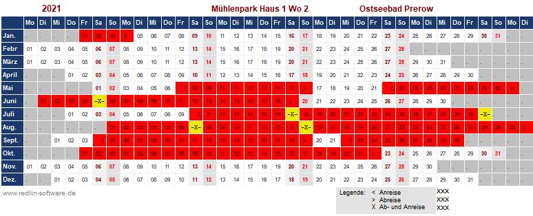 Belegungsplan Mühlenpark 1 Wohnung 2
