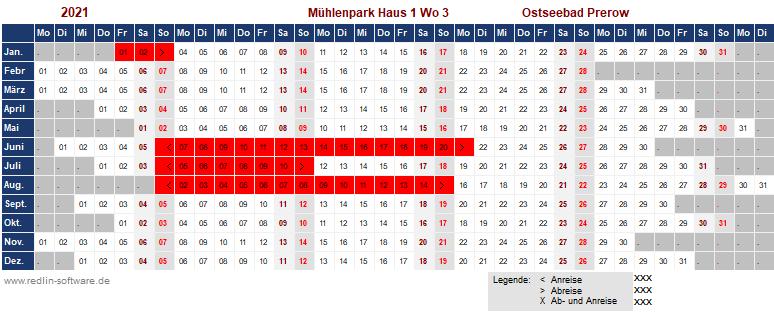 Belegungsplan Mühlenpark 1 Wohnung 3