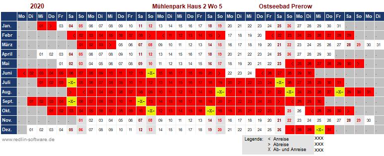 Belegungsplan Mühlenpark 1 Wohnung 5