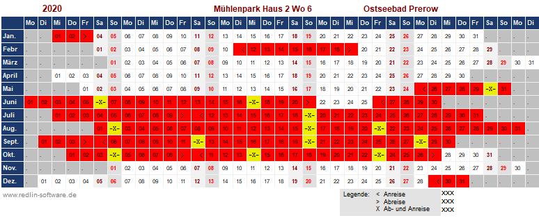 Belegungsplan Mühlenpark 1 Wohnung 6