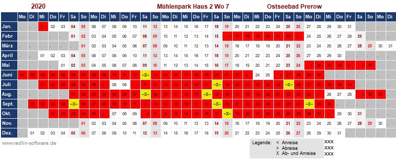 Belegungsplan Mühlenpark 1 Wohnung 7
