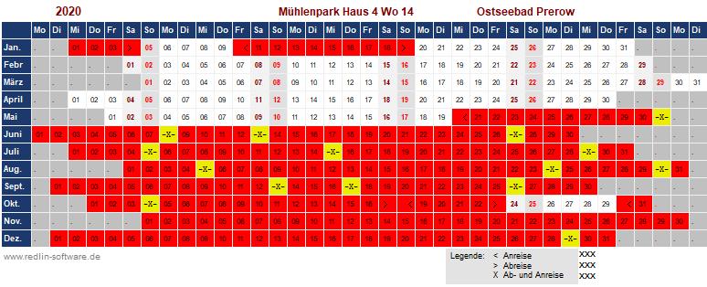Belegungsplan Mühlenpark 1 Wohnung 14