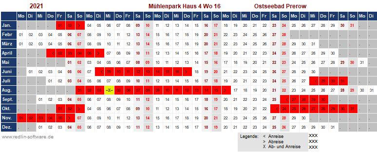 Belegungsplan Mühlenpark 1 Wohnung 16
