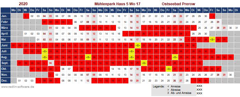 Belegungsplan Mühlenpark 1 Wohnung 17