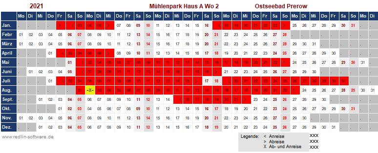 Belegungsplan Mühlenpark 2 Wohnung 2