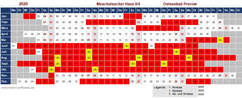 Belegungsplan Muschelsucher FHH 2.4