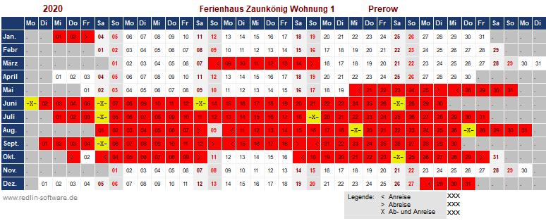 Belegungsplan Zaunkoenig FHH